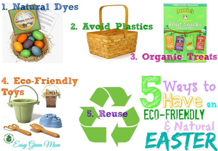 Eco Friendly & Natural Easter Guide 2014